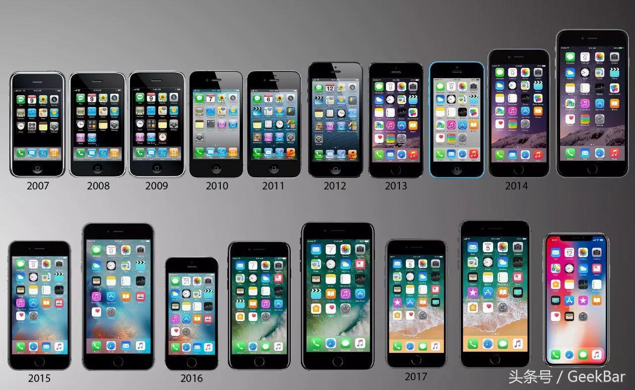 手把手教你学会iPhone刷机,让你从小白变成刷机大佬